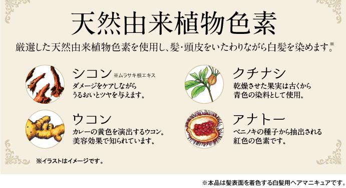 天然由来植物色素。シコン・クチナシ・ウコン・アナトー